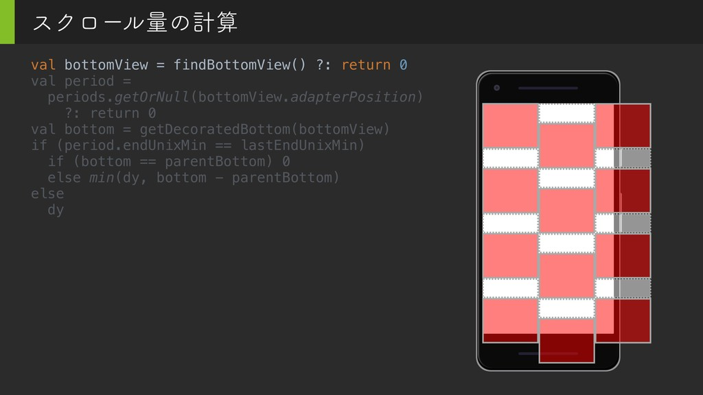 val bottomView = findBottomView() ?: return 0 v...