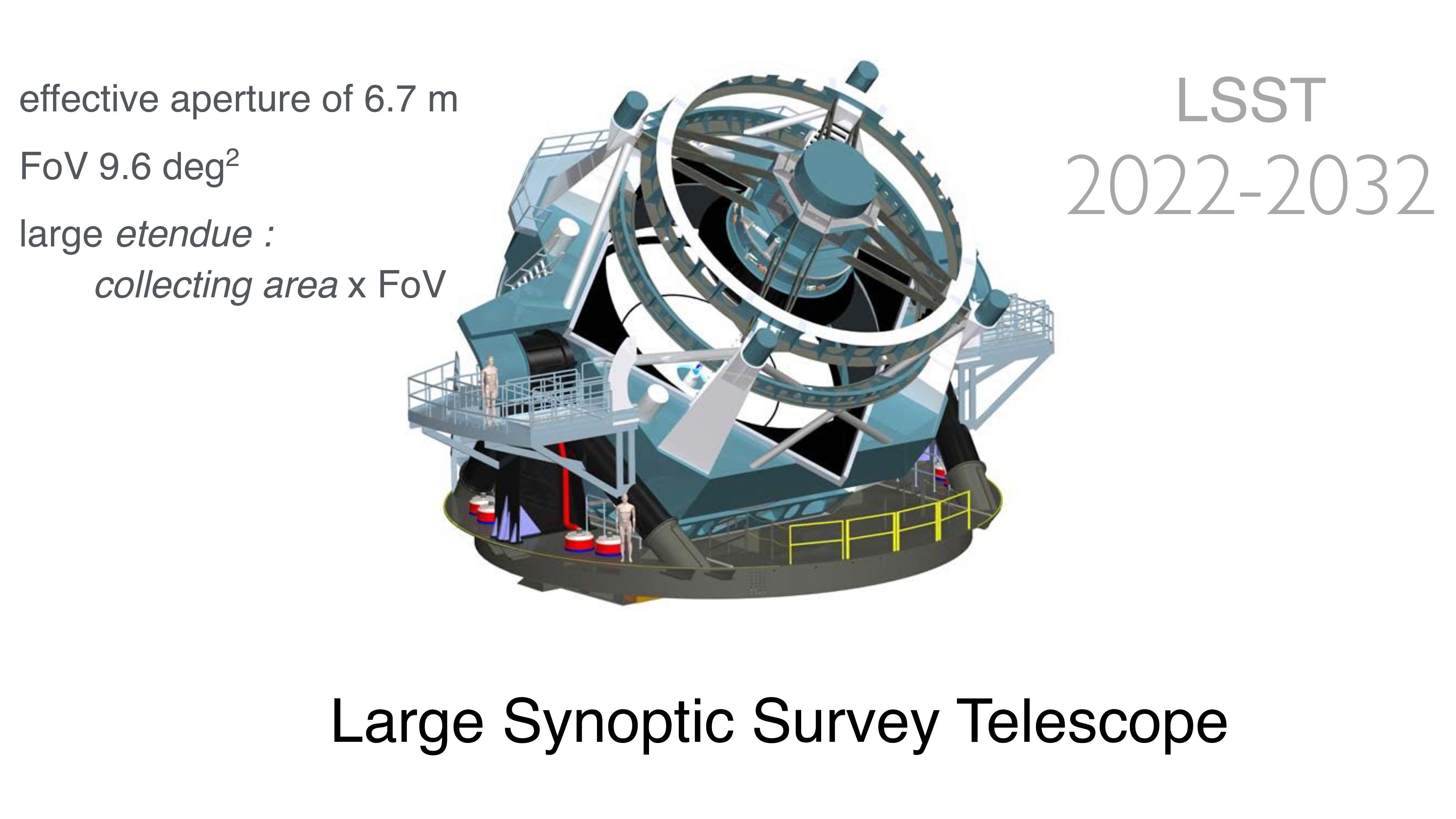 Large Synoptic Survey Telescope LSST 2022-2032 ...