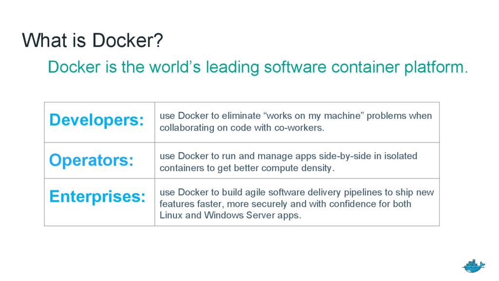 Docker is the world's leading software containe...