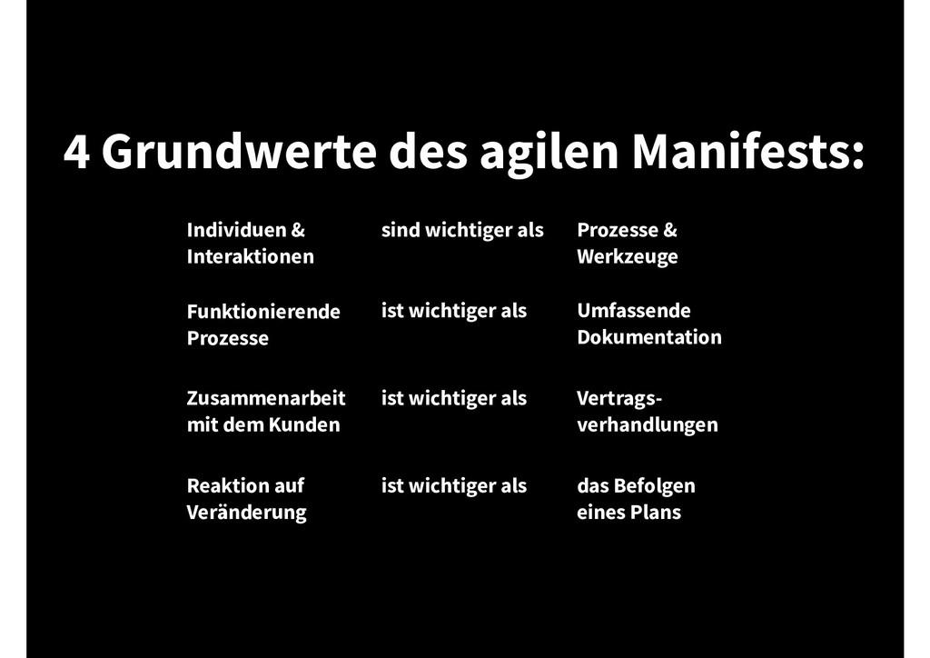 4 Grundwerte des agilen Manifests: Individuen &...