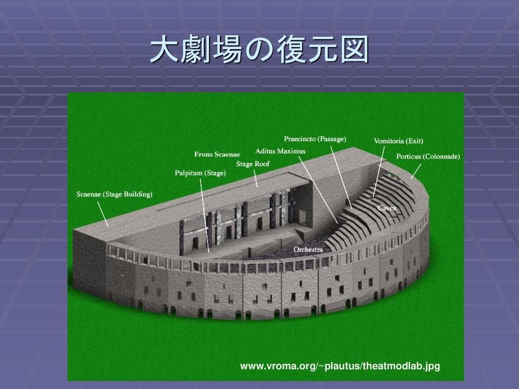 大劇場の復元図 www.vroma.org/~plautus/theatmodlab.jpg