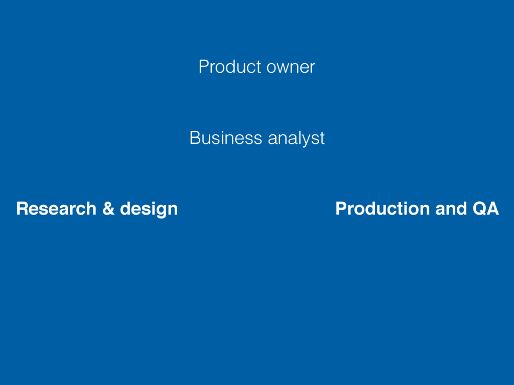 Production and QA Research & design Business an...