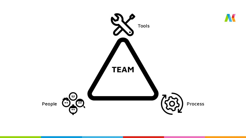 TEAM Tools Process People