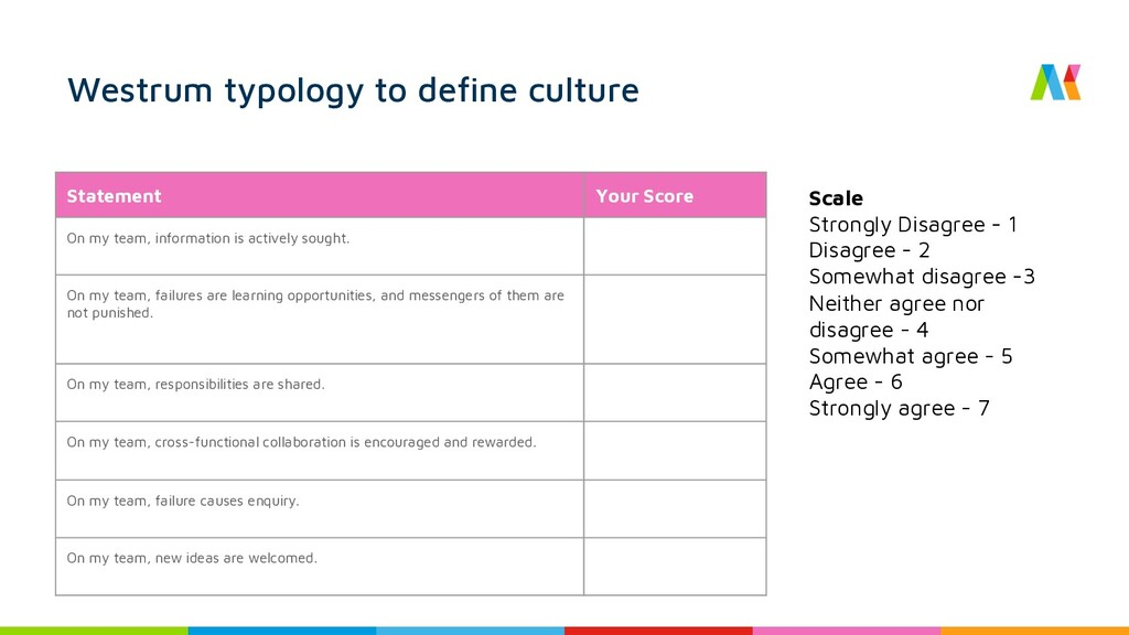 Westrum typology to define culture Statement Yo...
