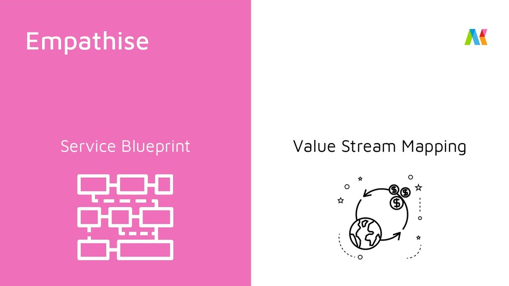 Value Stream Mapping Service Blueprint Empathise
