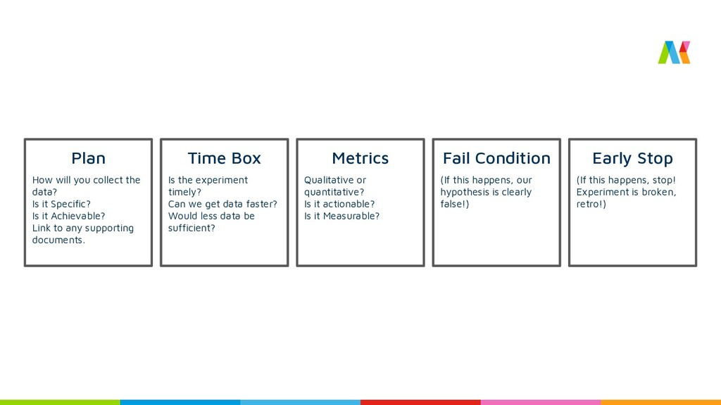 Time Box Is the experiment timely? Can we get d...