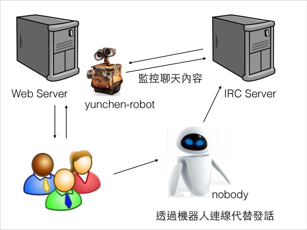 Web Server IRC Server 透過機器⼈人連線代替發話 監控聊天內容 yunch...