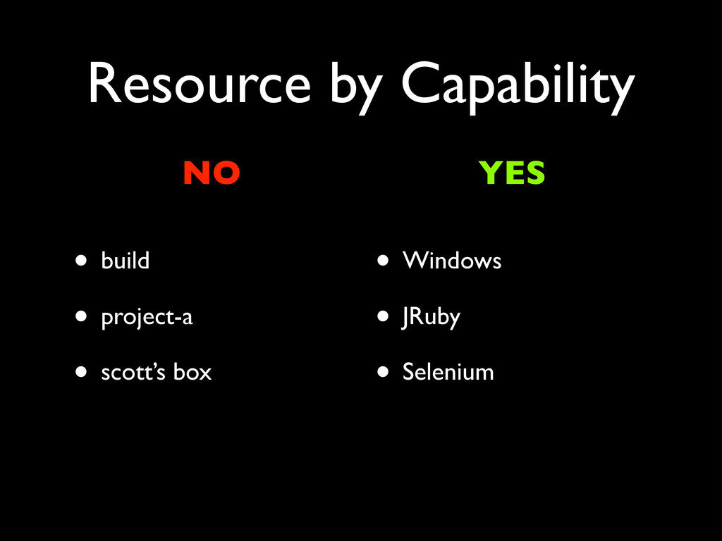 Resource by Capability • build • project-a • sc...