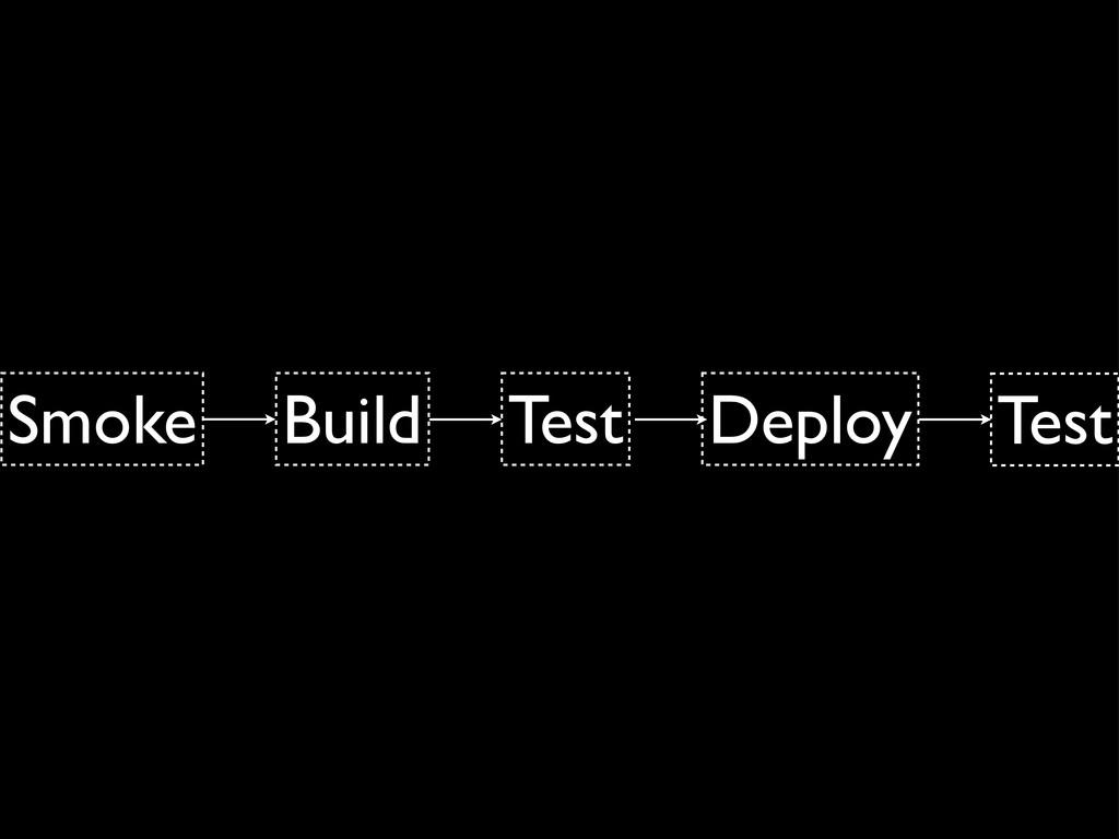 Smoke Build Test Deploy Test