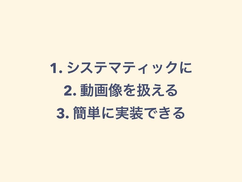 1. γεςϚςΟοΫʹ 2. ಈը૾Λѻ͑Δ 3. ؆୯ʹ࣮Ͱ͖Δ