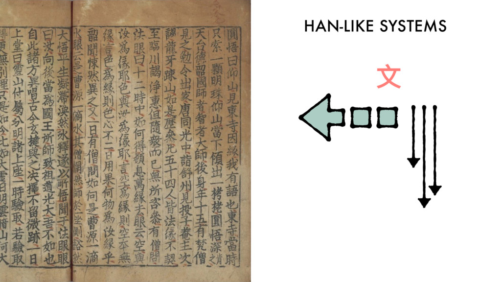 HAN-LIKE SYSTEMS 