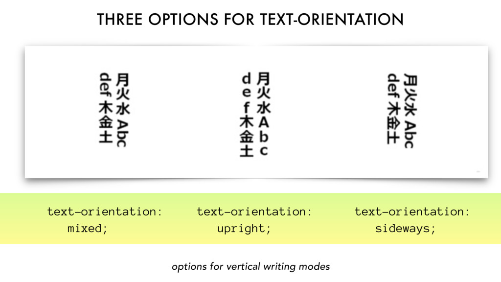 options for vertical writing modes text-orienta...