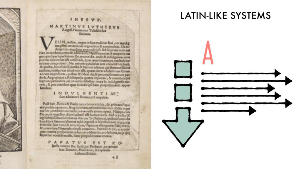 LATIN-LIKE SYSTEMS A