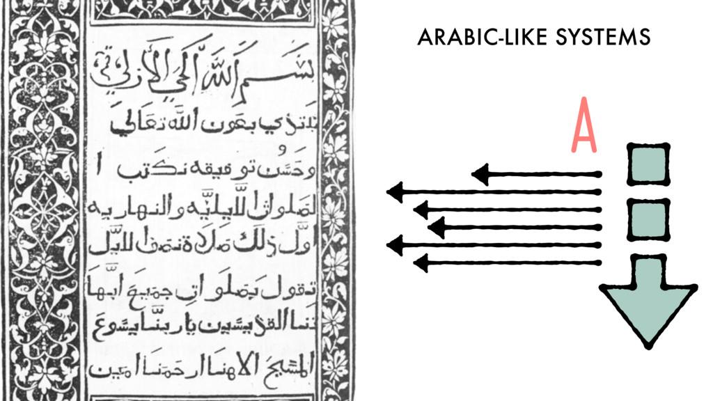 ARABIC-LIKE SYSTEMS A
