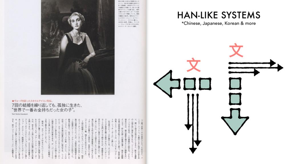 HAN-LIKE SYSTEMS *Chinese, Japanese, Korean & m...