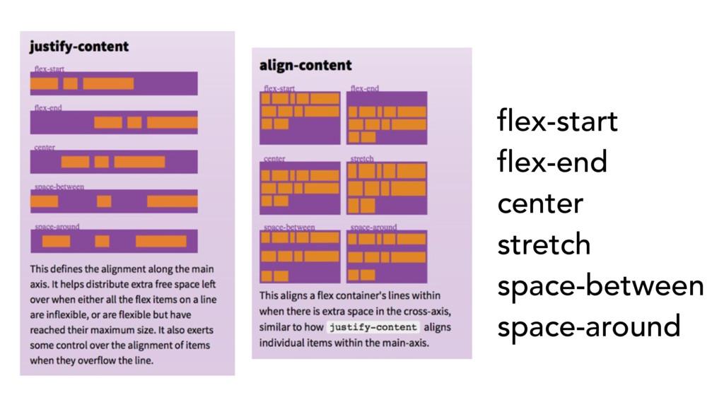 flex-start flex-end center stretch space-betwee...