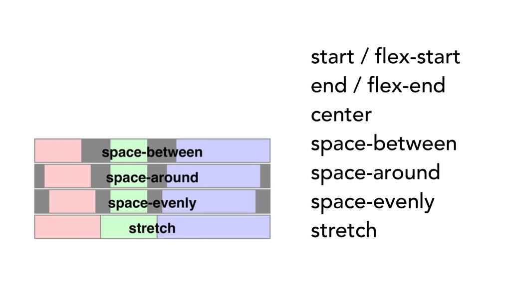 start / flex-start end / flex-end center space-...