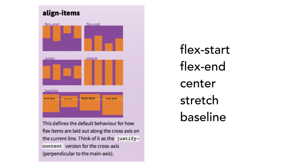 flex-start flex-end center stretch baseline