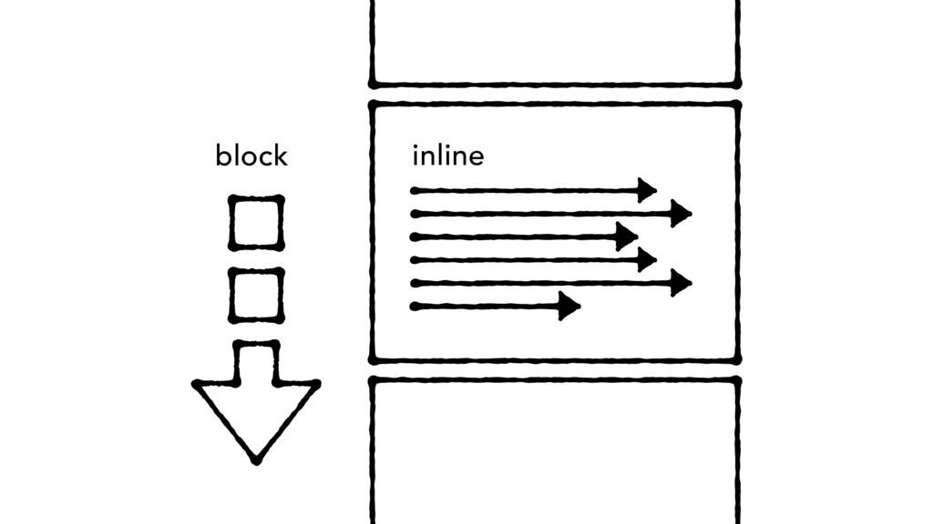 block inline