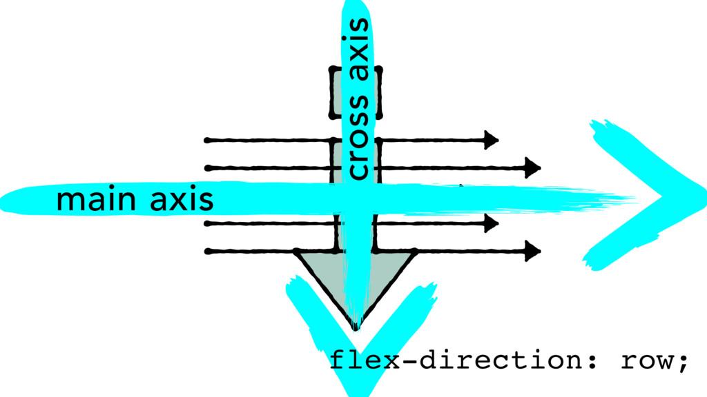 cross axis main axis flex-direction: row;