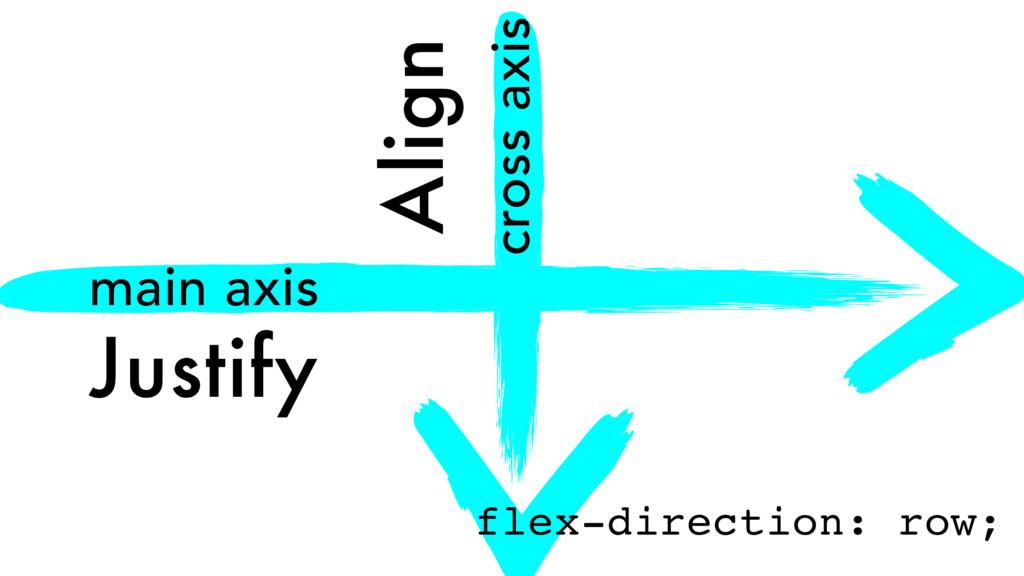 cross axis main axis Justify Align flex-directi...