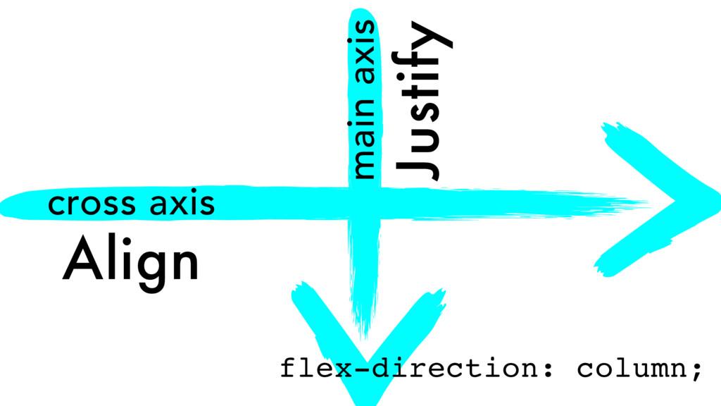 main axis Justify cross axis Align flex-directi...