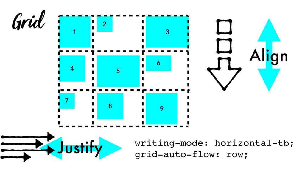 Grid Justify 1 4 5 2 3 6 8 7 9 Align writing-mo...