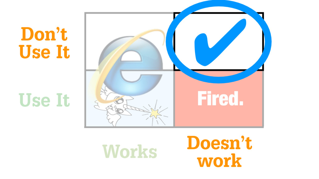 Works Doesn't work Use It Don't Use It Fired. ✔