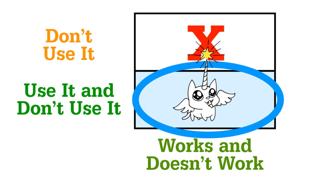 X Works and Doesn't Work Use It and Don't Use I...