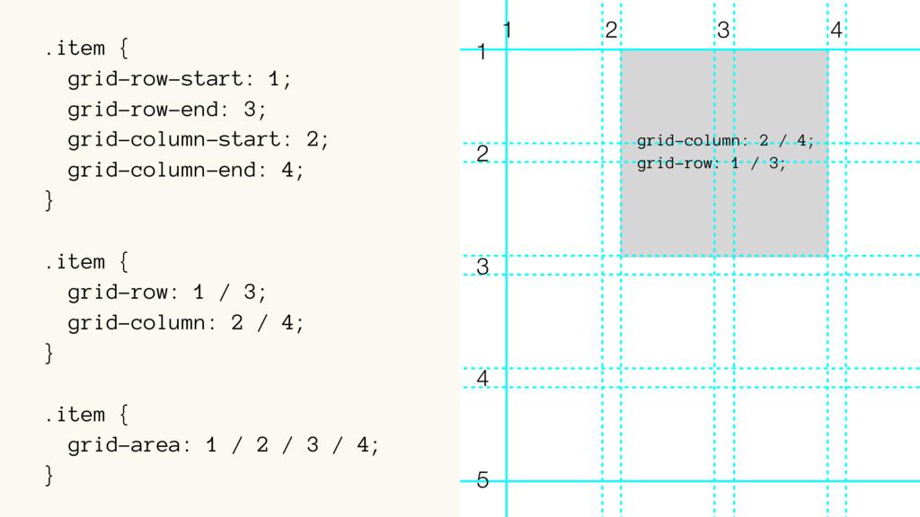 .item { grid-row-start: 1; grid-row-end: 3; gri...