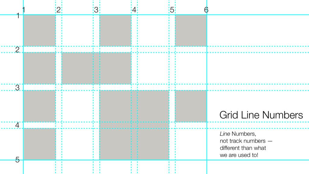 1 2 3 4 5 6 Grid Line Numbers Line Numbers, not...