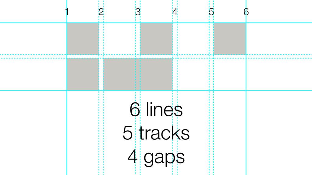 1 6 6 lines 5 tracks 4 gaps 2 3 4 5