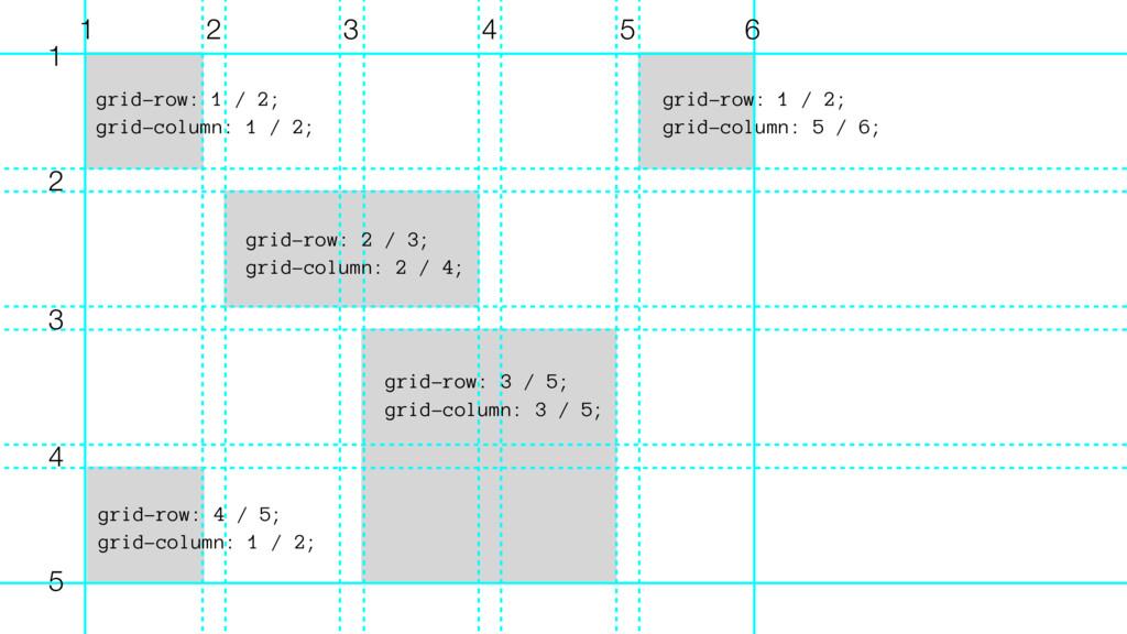 1 2 3 4 5 6 grid-row: 1 / 2; grid-column: 1 / 2...