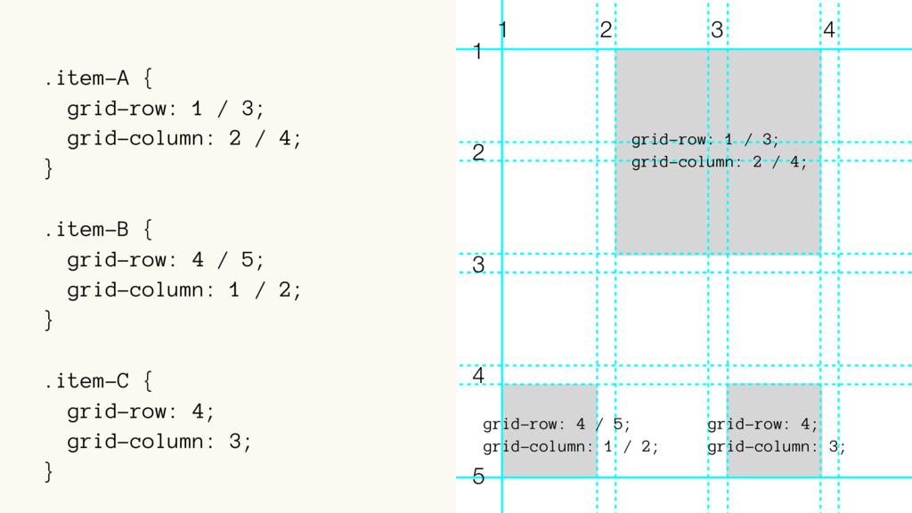 .item-A { grid-row: 1 / 3; grid-column: 2 / 4; ...