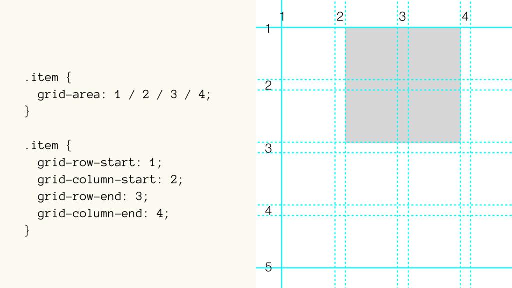 .item { grid-area: 1 / 2 / 3 / 4; } .item { gri...
