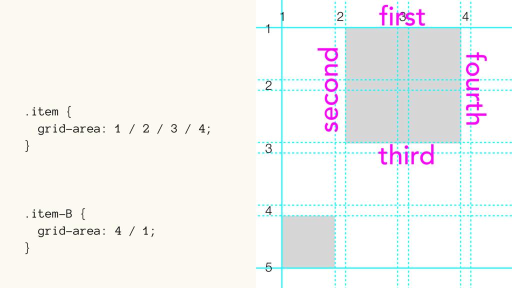 .item { grid-area: 1 / 2 / 3 / 4; } .item-B { g...