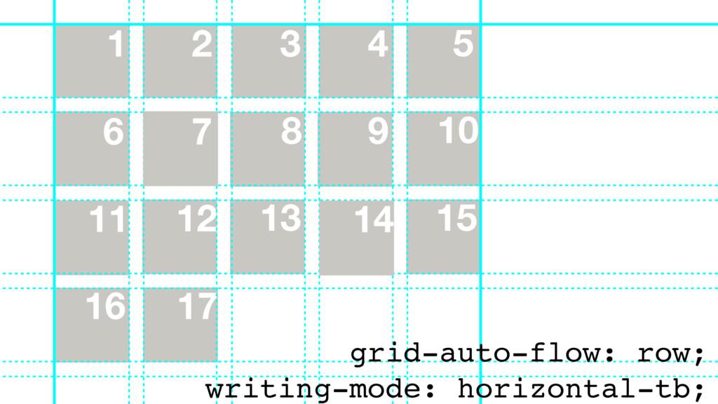 15 16 17 12 4 3 13 11 8 9 10 6 5 1 2 7 14 grid-...