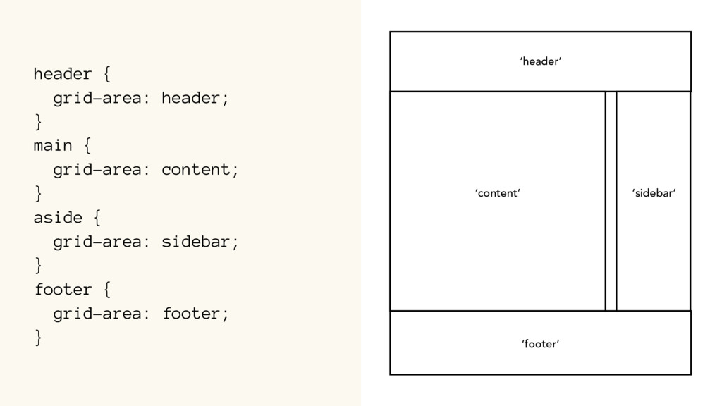 header { grid-area: header; } main { grid-area:...