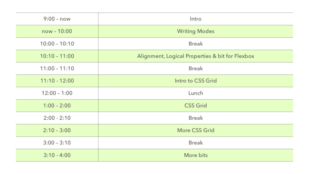 9:00 – now Intro now – 10:00 Writing Modes 10:0...