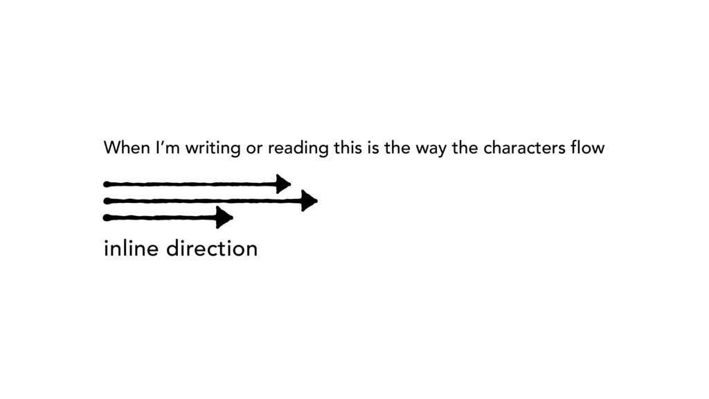 inline direction When I'm writing or reading th...