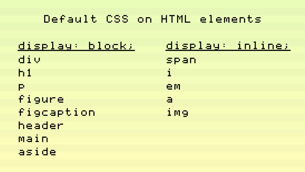 display: block; div h1 p figure figcaption head...