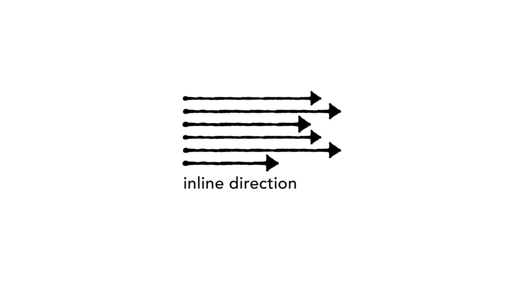 inline direction