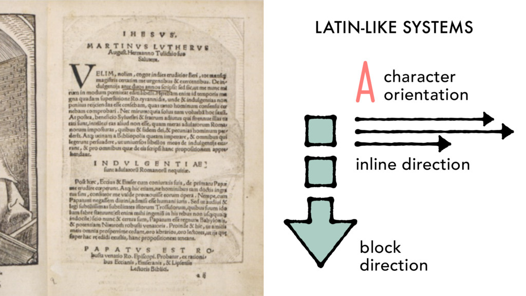 LATIN-LIKE SYSTEMS block direction inline direc...