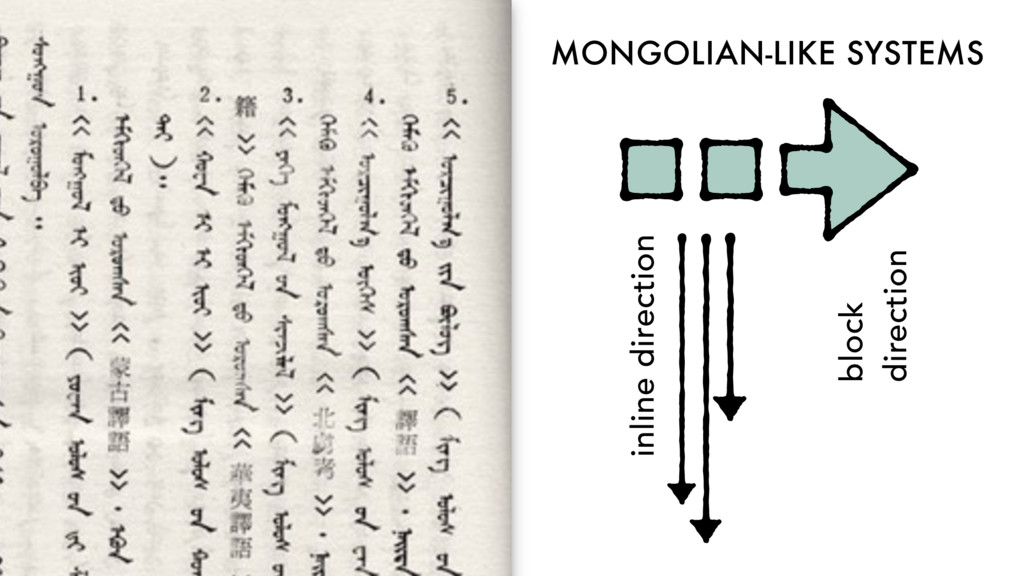 MONGOLIAN-LIKE SYSTEMS block direction inline d...