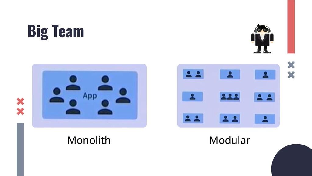 Big Team Monolith Modular