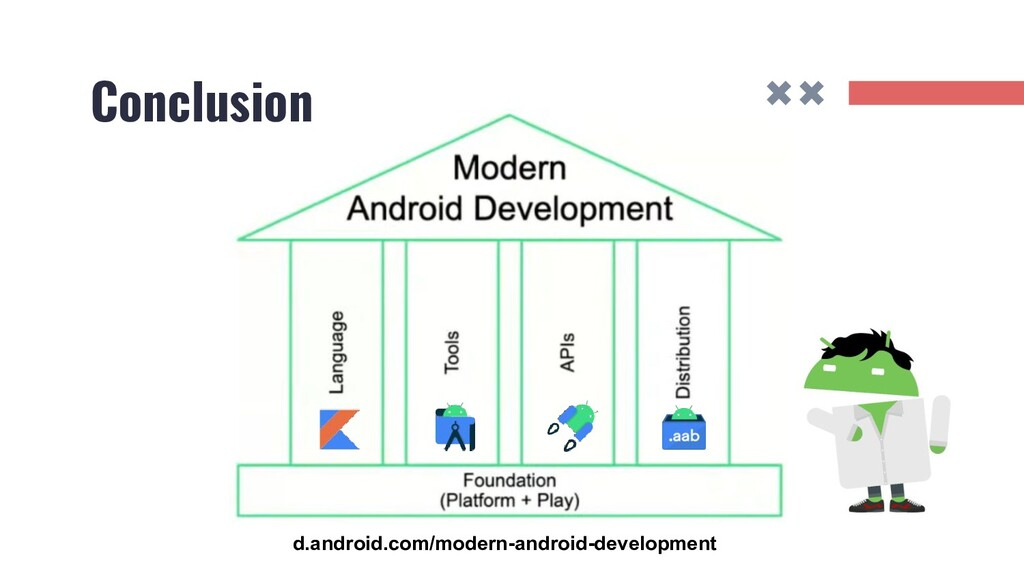 Conclusion d.android.com/modern-android-develop...