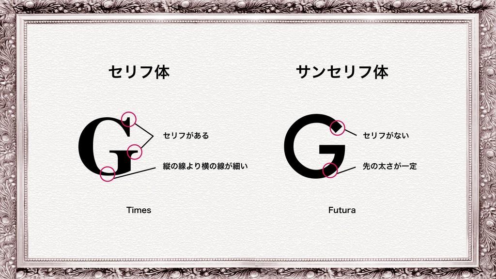 G 5JNFT ηϦϑମ G 'VUVSB αϯηϦϑମ ηϦϑ͕͋Δ ॎͷઢΑΓԣͷઢ͕ࡉ͍...