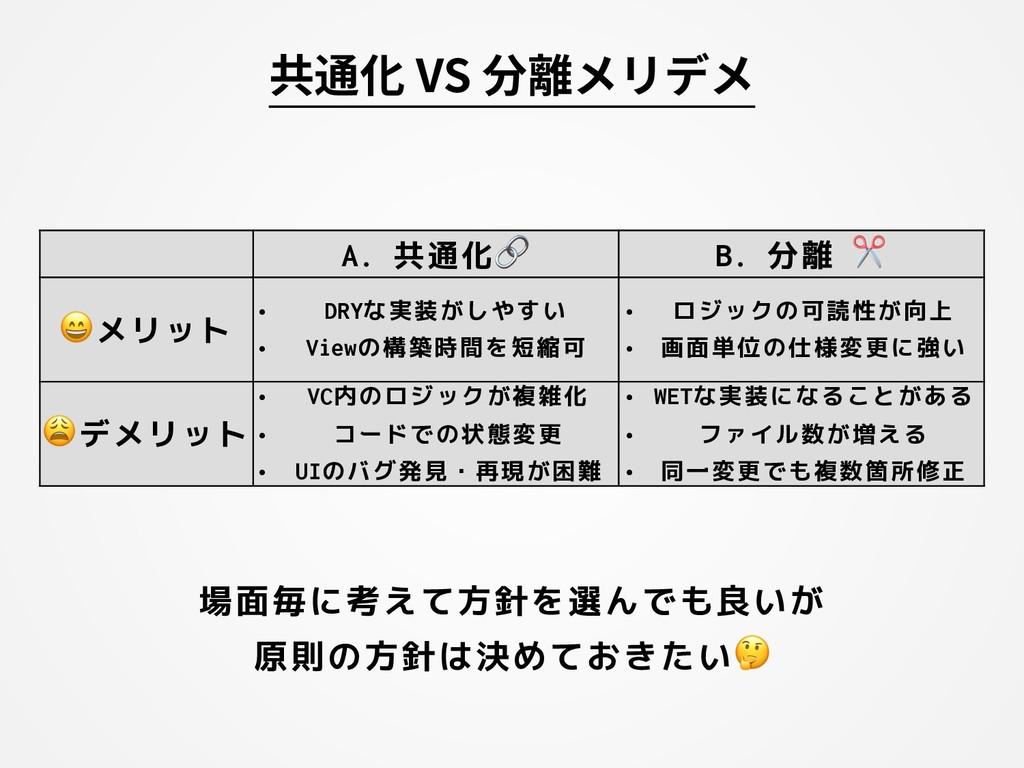 共通化 VS 分離メリデメ A. 共通化 B. 分離 ✂ メリット • DRYな実装がしやすい...