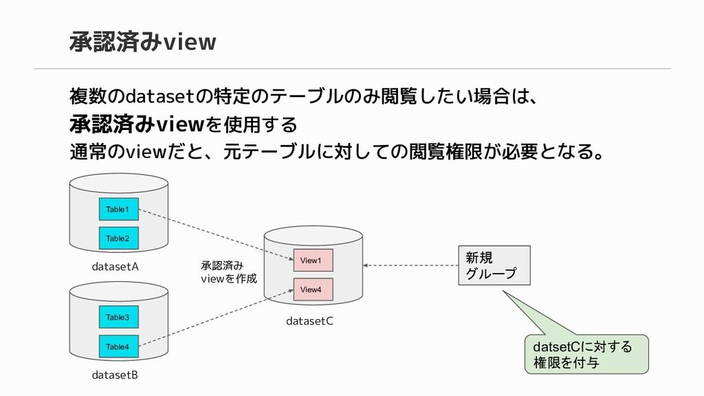 複数のdatasetの特定のテーブルのみ閲覧したい場合は、 承認済みviewを使用する  通常...