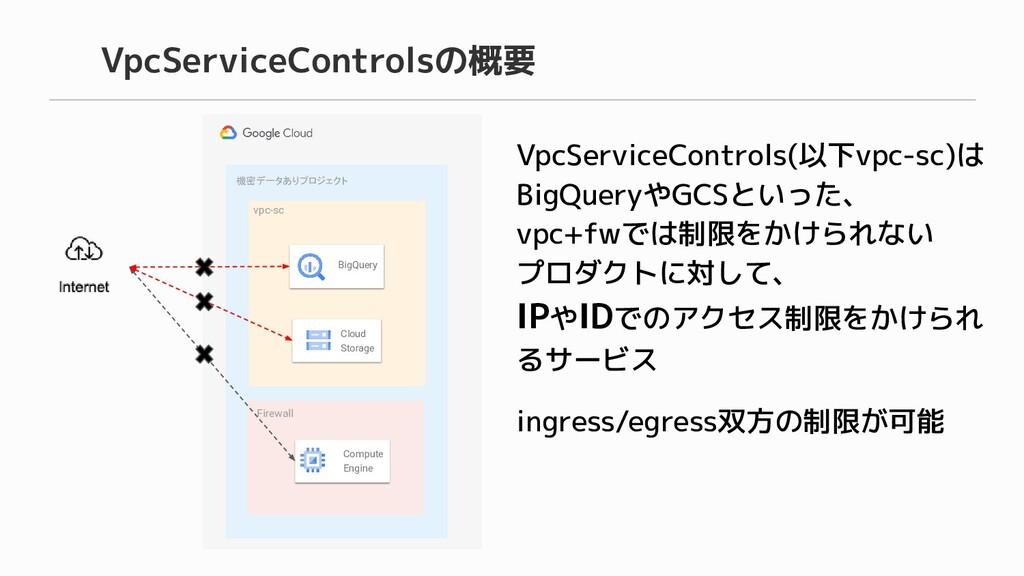 VpcServiceControlsの概要 VpcServiceControls(以下vpc-...